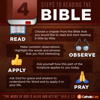 How to Read Bible
